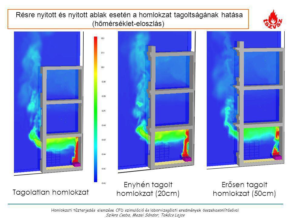 Résre nyitott és nyitott ablak esetén a homlokzat tagoltságának hatása (sebességmező) Homlokzati tűzterjedés elemzése CFD szimuláció és laborvizsgálati eredmények összehasonlításával Szikra Csaba, Mezei Sándor, Takács Lajos Tagolatlan homlokzat Erősen tagolt homlokzat (50cm) Enyhén tagolt homlokzat (20cm)