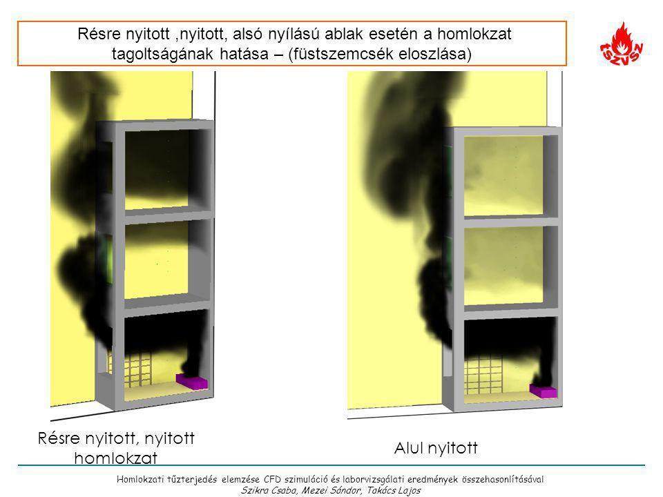 Résre nyitott,nyitott, alsó nyílású ablak esetén a homlokzat tagoltságának hatása – (füstszemcsék eloszlása) Homlokzati tűzterjedés elemzése CFD szimuláció és laborvizsgálati eredmények összehasonlításával Szikra Csaba, Mezei Sándor, Takács Lajos Résre nyitott, nyitott homlokzat Alul nyitott