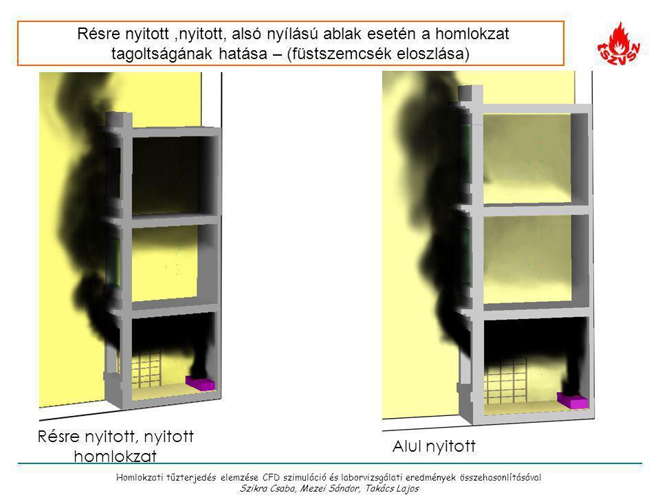 Alsó nyílású ablak esetén a homlokzat tagoltságának hatás (füstszemcsék eloszlása) Homlokzati tűzterjedés elemzése CFD szimuláció és laborvizsgálati eredmények összehasonlításával Szikra Csaba, Mezei Sándor, Takács Lajos TagolatlanErősen tagolt
