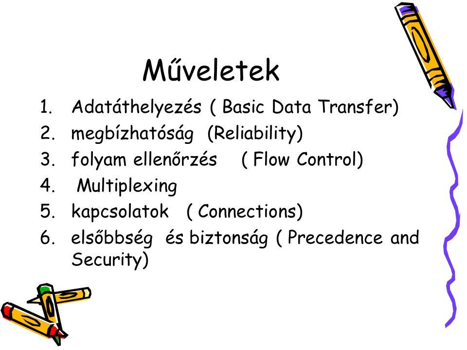 Műveletek 1.Adatáthelyezés ( Basic Data Transfer) 2.megbízhatóság (Reliability) 3.folyam ellenőrzés ( Flow Control) 4. Multiplexing 5.kapcsolatok ( Co