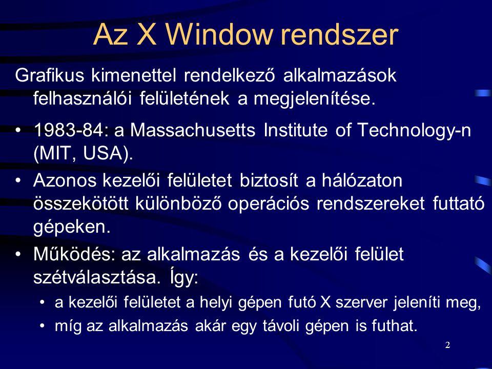 33 Ismertebb Desktop Environment-ek III.