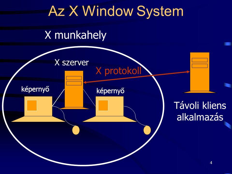 25 X Display Manager (Session Manager) •xdm: •állandóan futó démon, •funkciók: getty, init, login, •megjelenés: X11R4, •használt protokoll: •X Display Manager Control Protocol (XDMCP).
