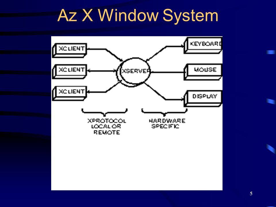 6 Az X Window rendszer működése •Kliens-szerver modell használata.