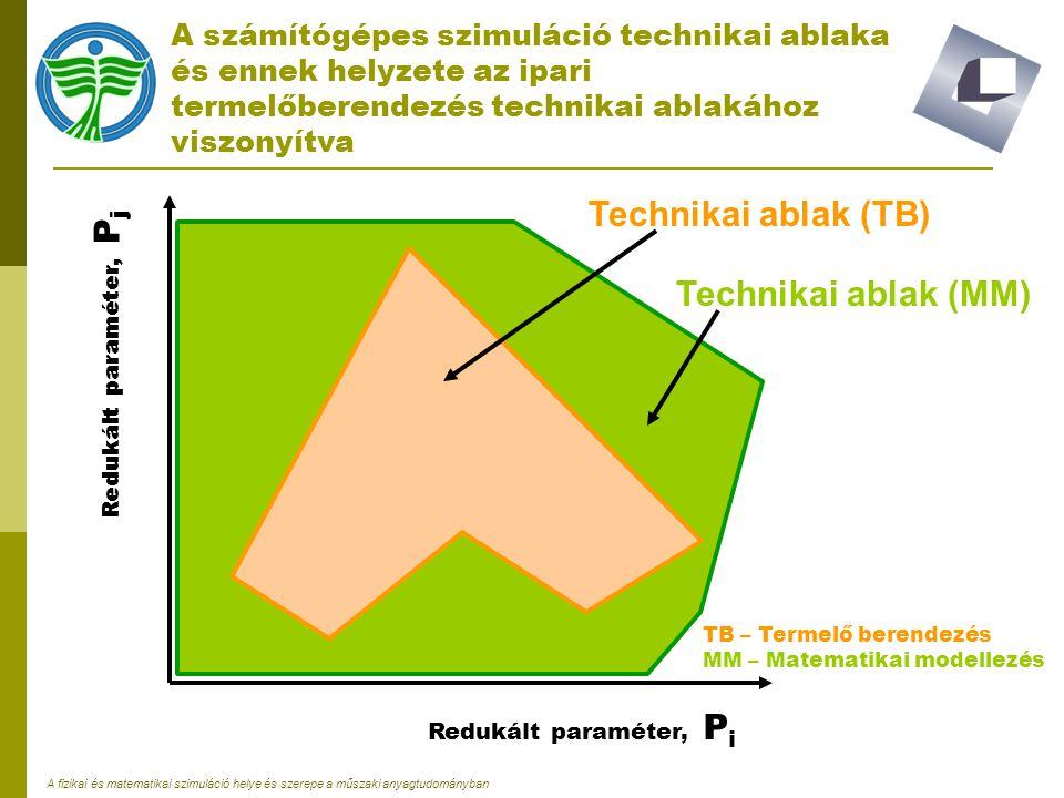 A fizikai és matematikai szimuláció helye és szerepe a műszaki anyagtudományban A számítógépes szimuláció technikai ablaka és ennek helyzete az ipari
