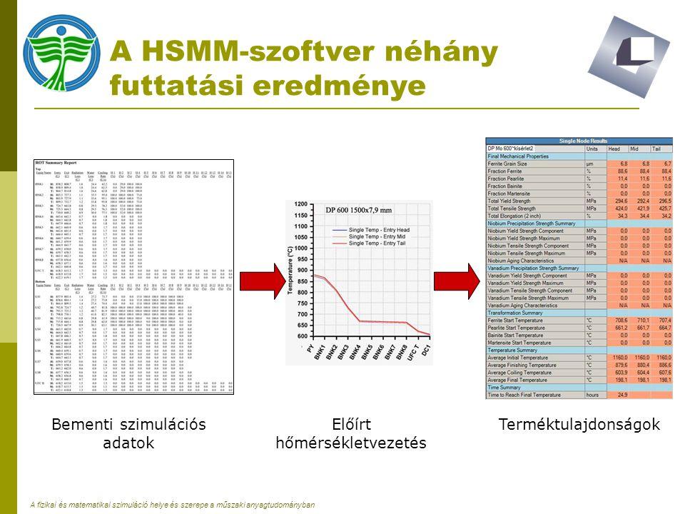 A fizikai és matematikai szimuláció helye és szerepe a műszaki anyagtudományban A HSMM-szoftver néhány futtatási eredménye Bementi szimulációs adatok