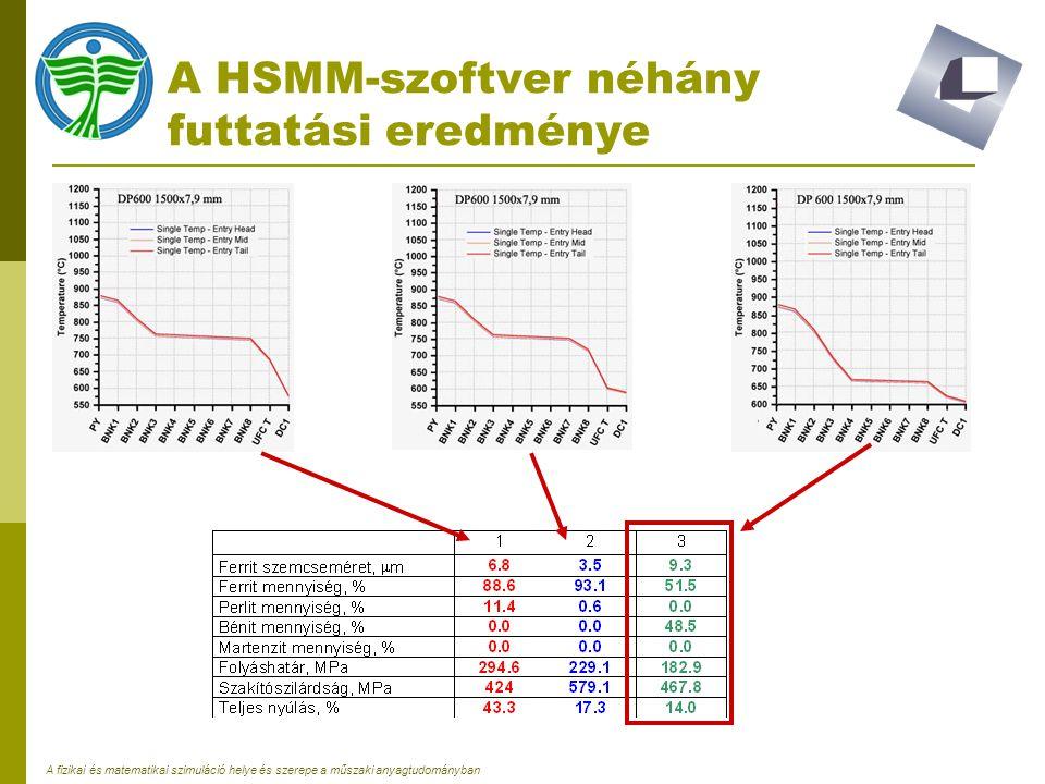 A fizikai és matematikai szimuláció helye és szerepe a műszaki anyagtudományban A HSMM-szoftver néhány futtatási eredménye