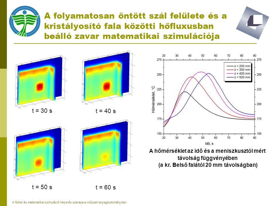 A fizikai és matematikai szimuláció helye és szerepe a műszaki anyagtudományban A folyamatosan öntött szál felülete és a kristályosító fala közötti hő