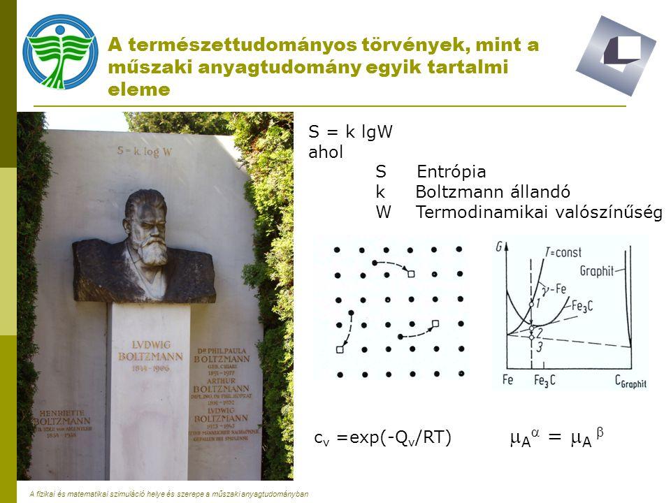 A fizikai és matematikai szimuláció helye és szerepe a műszaki anyagtudományban A természettudományos törvények, mint a műszaki anyagtudomány egyik ta