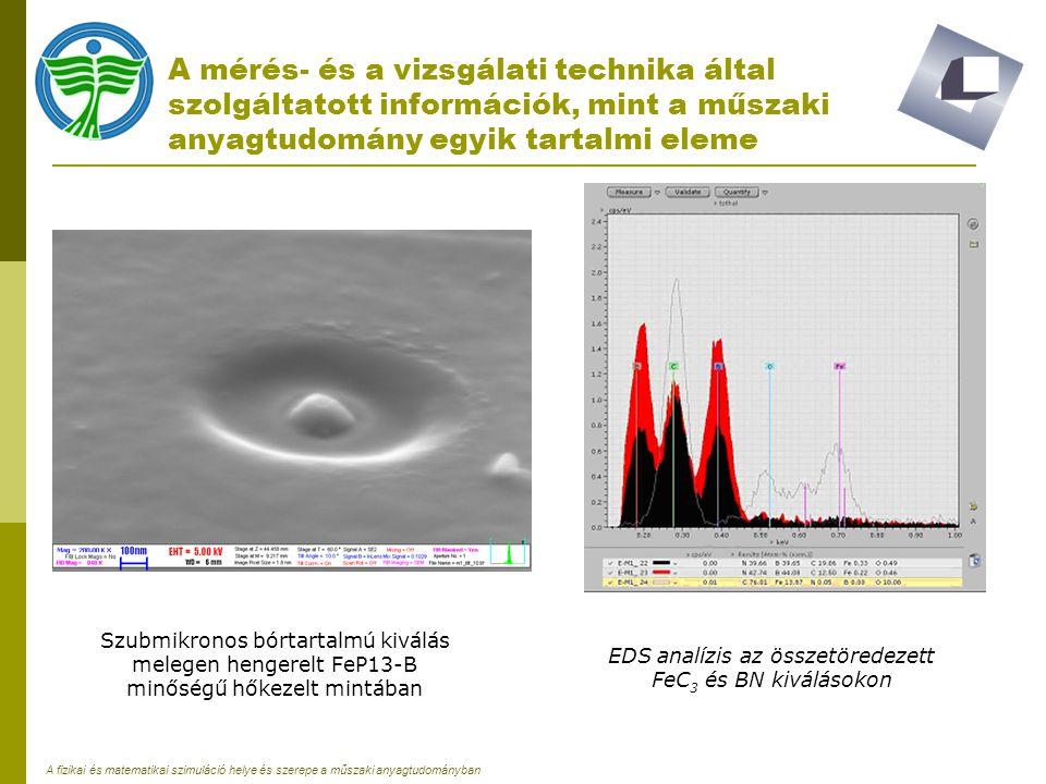 A fizikai és matematikai szimuláció helye és szerepe a műszaki anyagtudományban A mérés- és a vizsgálati technika által szolgáltatott információk, mint a műszaki anyagtudomány egyik tartalmi eleme Orientációs térkép Szemcseméret-eloszlás Kis- és nagyszögű szemcsehatárok