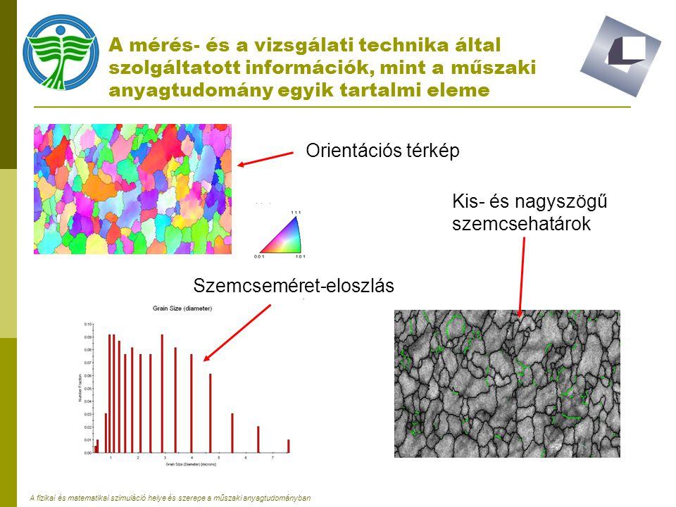 A fizikai és matematikai szimuláció helye és szerepe a műszaki anyagtudományban A Dunaferr Dunai Vasmű Zrt.