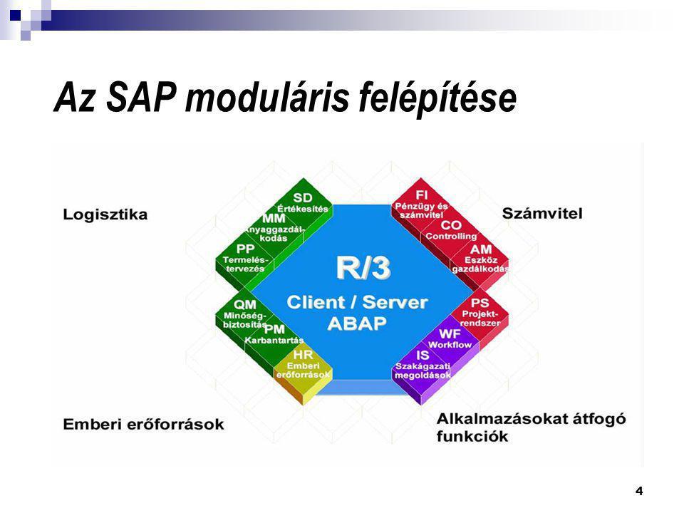 4 Az SAP moduláris felépítése