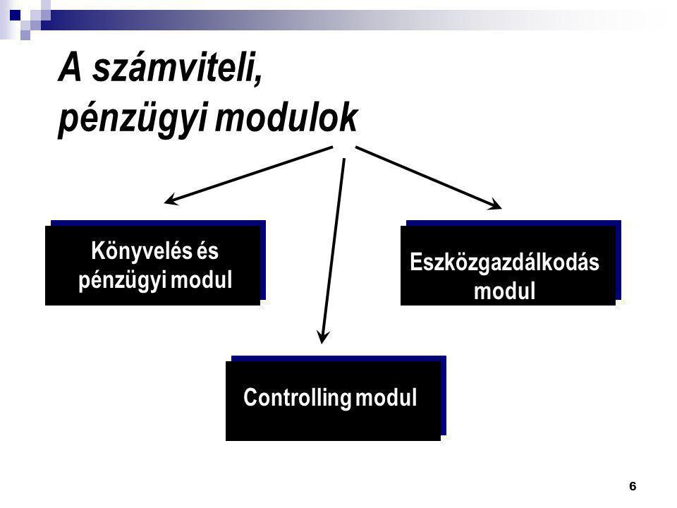 6 A számviteli, pénzügyi modulok Könyvelés és pénzügyi modul Eszközgazdálkodás modul Controlling modul