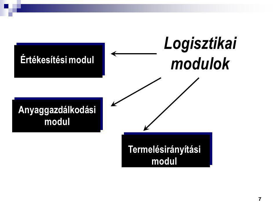 7 Logisztikai modulok Anyaggazdálkodási modul Termelésirányítási modul Értékesítési modul