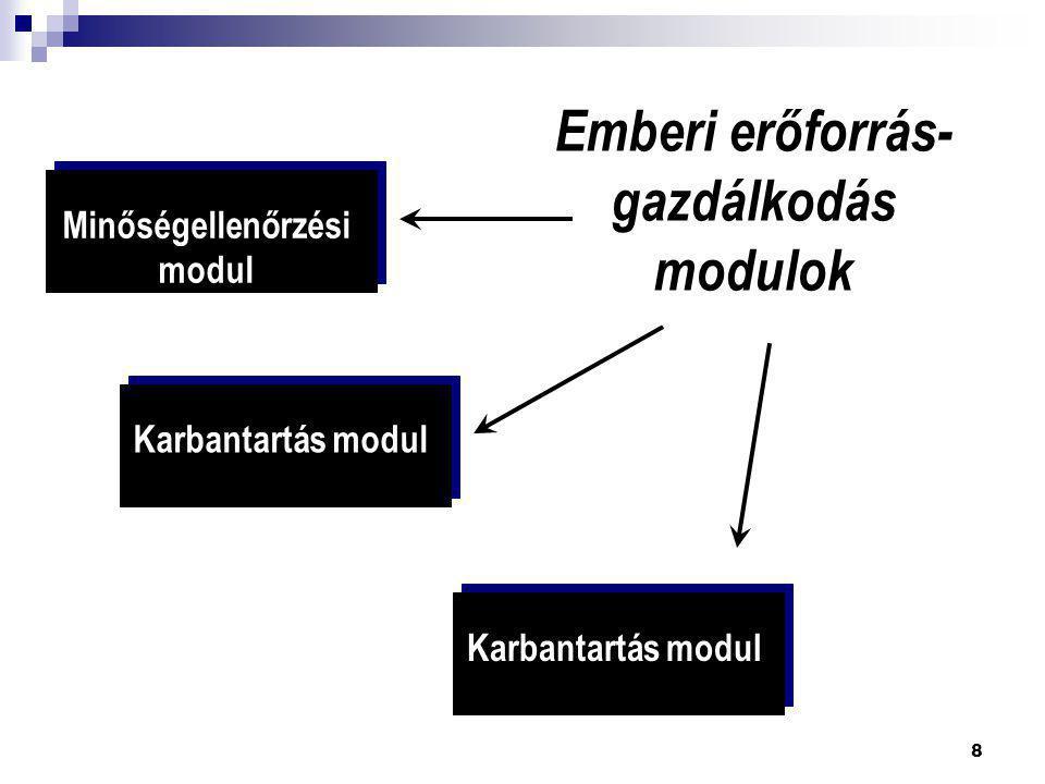 8 Emberi erőforrás- gazdálkodás modulok Karbantartás modul Minőségellenőrzési modul