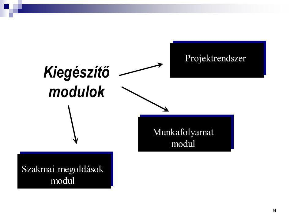 9 Kiegészítő modulok Munkafolyamat modul ProjektrendszerSzakmai megoldások modul