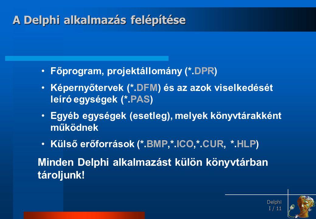 Delphi Delphi I / 11 •Főprogram, projektállomány (*.DPR) •Képernyőtervek (*.DFM) és az azok viselkedését leíró egységek (*.PAS) •Egyéb egységek (esetl