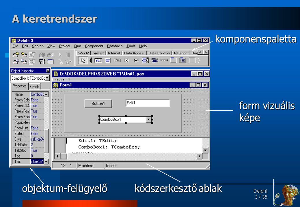 Delphi Delphi I / 35 A keretrendszer form vizuális képe komponenspaletta objektum-felügyelő kódszerkesztőablak kódszerkesztő ablak