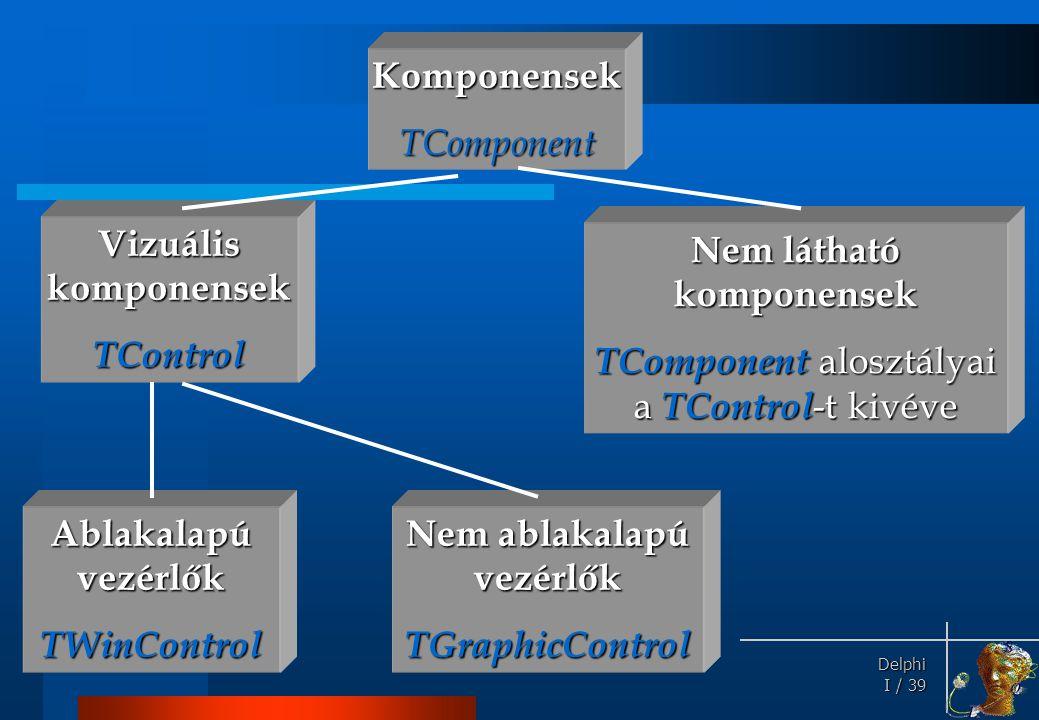 Delphi Delphi I / 39 KomponensekTComponent Vizuális komponensek TControl Nem látható komponensek TComponent alosztályai a TControl -t kivéve Nem ablak