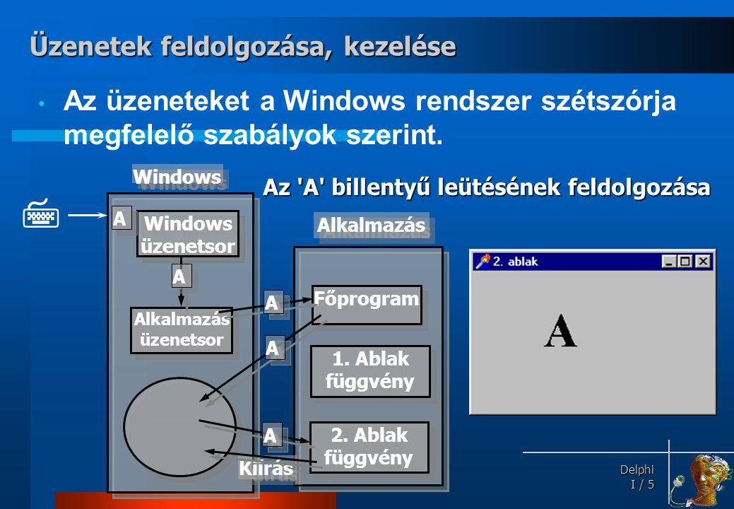 Delphi Delphi I / 5 • Az üzeneteket a Windows rendszer szétszórja megfelelő szabályok szerint. Üzenetek feldolgozása, kezelése Alkalmazás Főprogram 1.