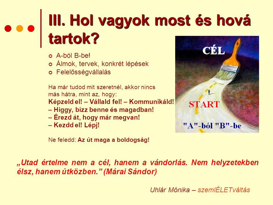 Elérhetőségek: Uhlár Mónika coach, életvezetési és karrier tanácsadó szemlÉLETváltás Tel: 06-20/3332-908 e-mail: monika.uhlar@t-online.hu facebook.com/szemlÉLETváltás www.szemleletvaltas.com