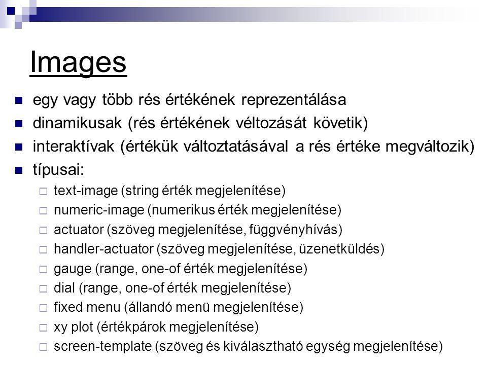 Images  egy vagy több rés értékének reprezentálása  dinamikusak (rés értékének véltozását követik)  interaktívak (értékük változtatásával a rés értéke megváltozik)  típusai:  text-image (string érték megjelenítése)  numeric-image (numerikus érték megjelenítése)  actuator (szöveg megjelenítése, függvényhívás)  handler-actuator (szöveg megjelenítése, üzenetküldés)  gauge (range, one-of érték megjelenítése)  dial (range, one-of érték megjelenítése)  fixed menu (állandó menü megjelenítése)  xy plot (értékpárok megjelenítése)  screen-template (szöveg és kiválasztható egység megjelenítése)