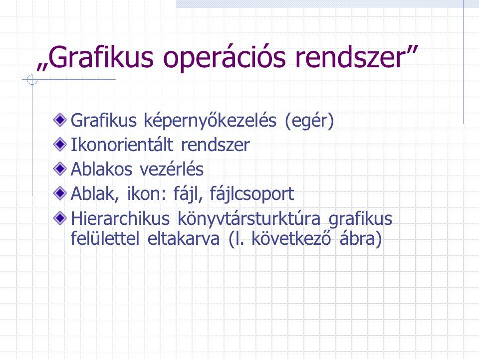 """""""Grafikus operációs rendszer"""" Grafikus képernyőkezelés (egér) Ikonorientált rendszer Ablakos vezérlés Ablak, ikon: fájl, fájlcsoport Hierarchikus köny"""