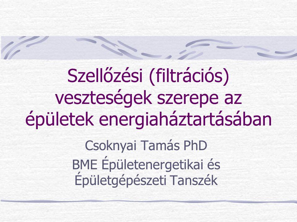 Szellőzési (filtrációs) veszteségek szerepe az épületek energiaháztartásában Csoknyai Tamás PhD BME Épületenergetikai és Épületgépészeti Tanszék