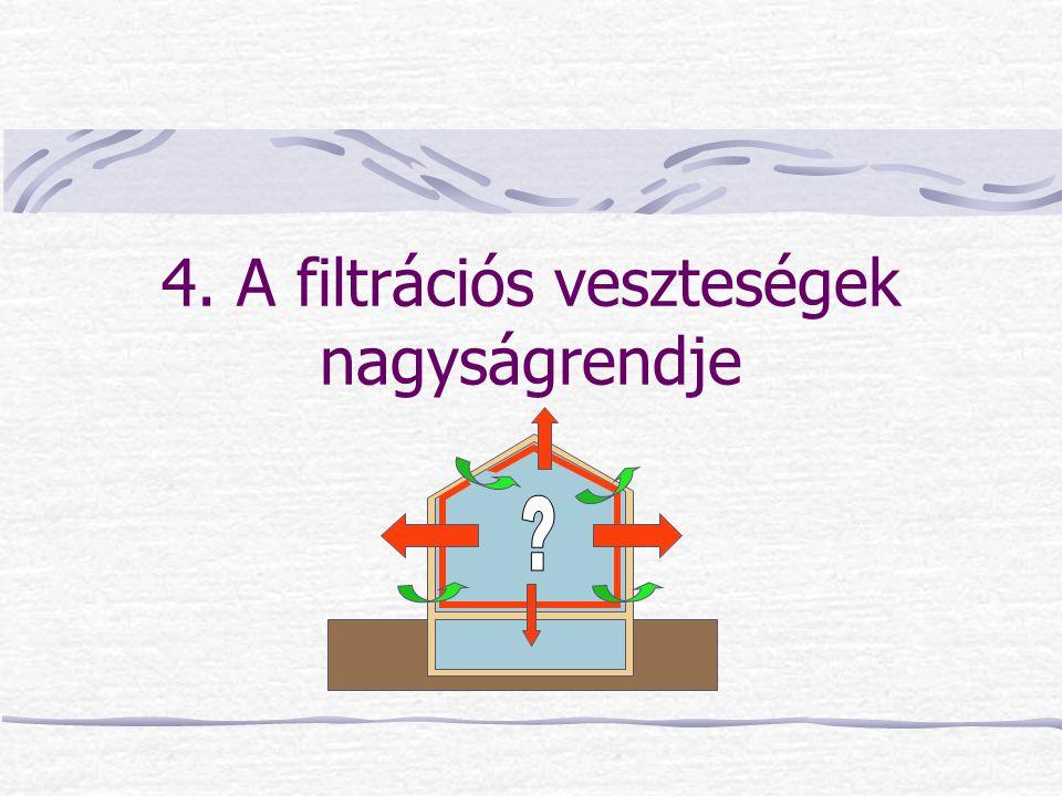 4. A filtrációs veszteségek nagyságrendje