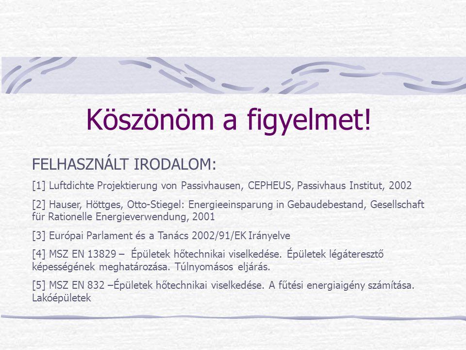 Köszönöm a figyelmet! FELHASZNÁLT IRODALOM: [1] Luftdichte Projektierung von Passivhausen, CEPHEUS, Passivhaus Institut, 2002 [2] Hauser, Höttges, Ott