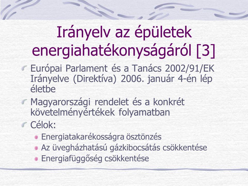 Irányelv az épületek energiahatékonyságáról [3] Európai Parlament és a Tanács 2002/91/EK Irányelve (Direktíva) 2006. január 4-én lép életbe Magyarorsz
