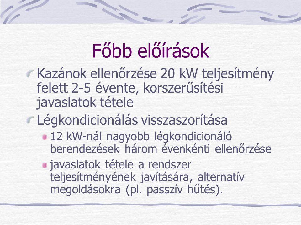 Főbb előírások Kazánok ellenőrzése 20 kW teljesítmény felett 2-5 évente, korszerűsítési javaslatok tétele Légkondicionálás visszaszorítása 12 kW-nál nagyobb légkondicionáló berendezések három évenkénti ellenőrzése javaslatok tétele a rendszer teljesítményének javítására, alternatív megoldásokra (pl.