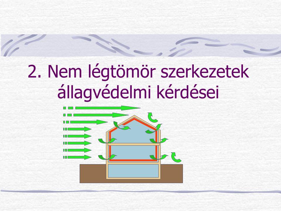 Légtömörségi problémák Ablakbeépítések Tetőtérbeépítések Könnyűszerkezetes épületek Panelépületek fúgái Minden pont, ahol a szigetelés megszakad: Szerkezeti csomópontok Gépészeti vezetékek (légcsatornák, belső esőcsatorna, kémények)