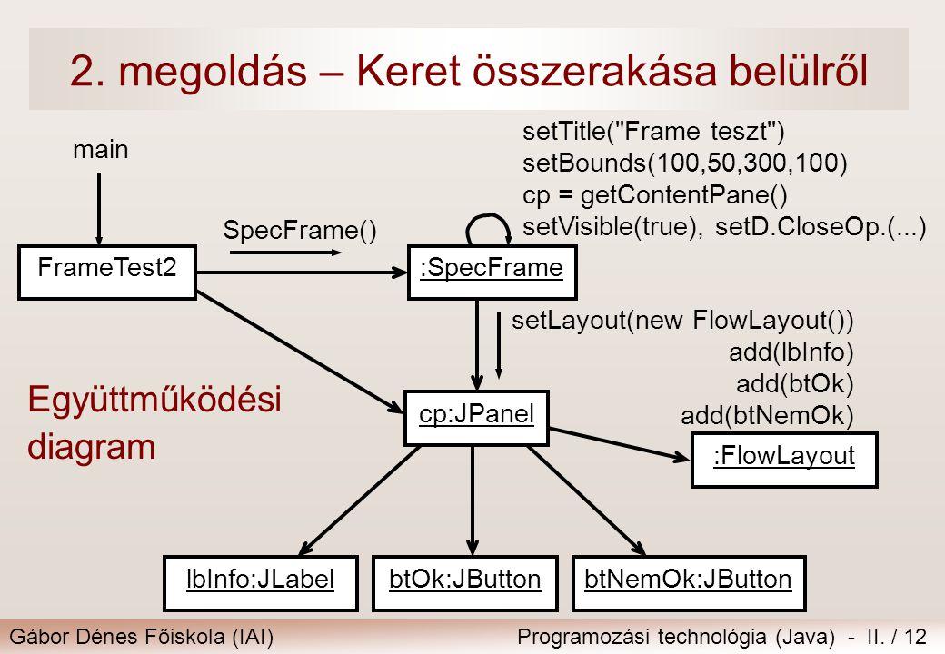 Gábor Dénes Főiskola (IAI)Programozási technológia (Java) - II. / 12 2. megoldás – Keret összerakása belülről SpecFrame() :SpecFrame lbInfo:JLabel :Fl