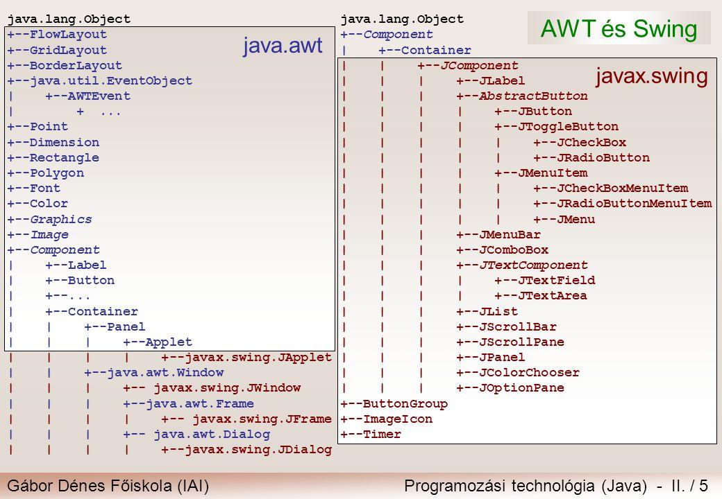 Gábor Dénes Főiskola (IAI)Programozási technológia (Java) - II. / 5 java.lang.Object +--Component | +--Container | | +--JComponent | | | +--JLabel | |