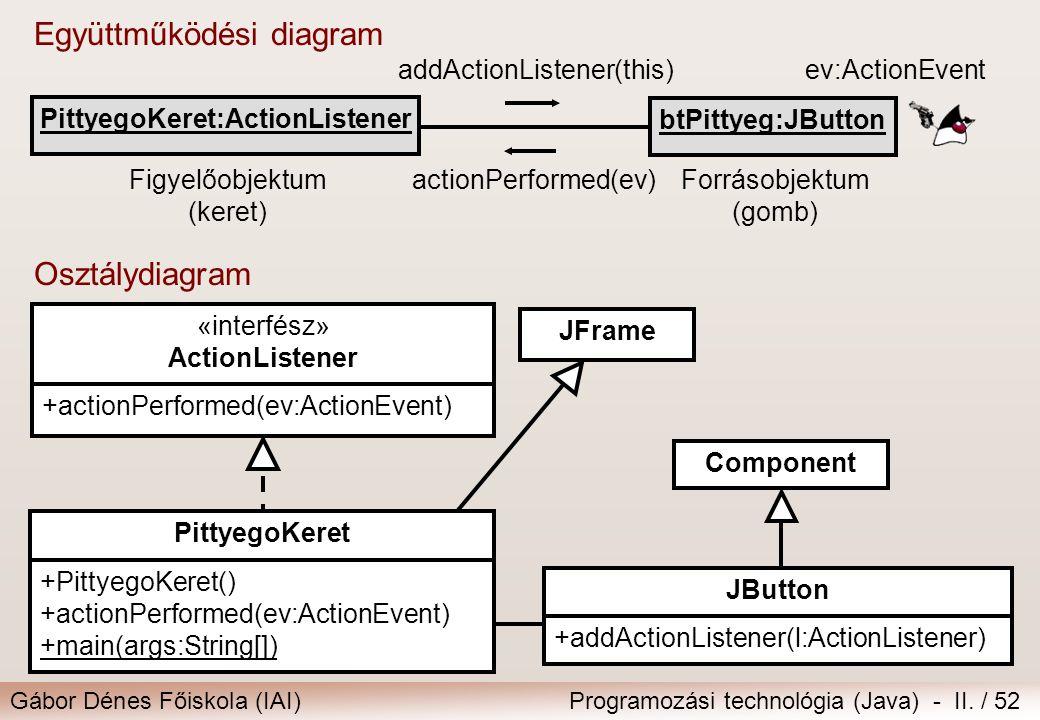 Gábor Dénes Főiskola (IAI)Programozási technológia (Java) - II. / 52 Együttműködési diagram «interfész» ActionListener +actionPerformed(ev:ActionEvent