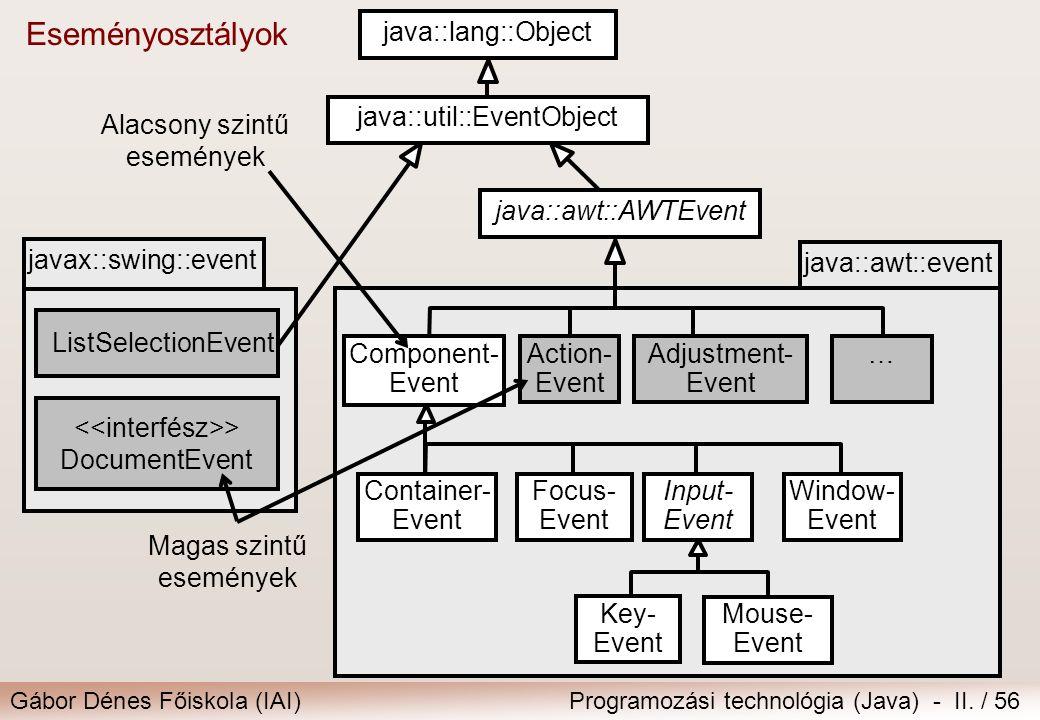 Gábor Dénes Főiskola (IAI)Programozási technológia (Java) - II. / 56 javax::swing::event Alacsony szintű események java::awt::event java::lang::Object