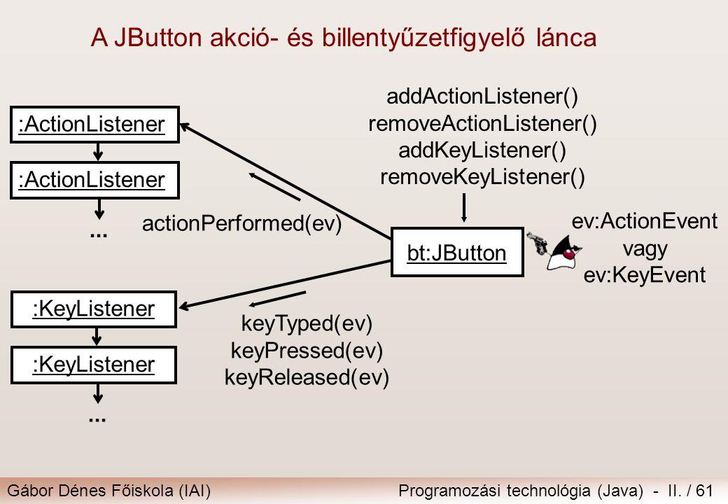 Gábor Dénes Főiskola (IAI)Programozási technológia (Java) - II. / 61... :KeyListener :ActionListener... bt:JButton addActionListener() removeActionLis