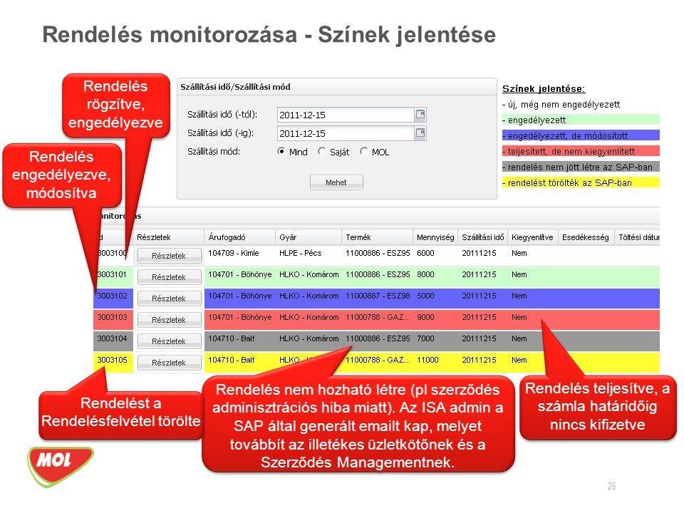 Rendelés monitorozása - Színek jelentése 26 Rendelés rögzítve, engedélyezve Rendelés engedélyezve, módosítva Rendelés engedélyezve, módosítva Rendelés