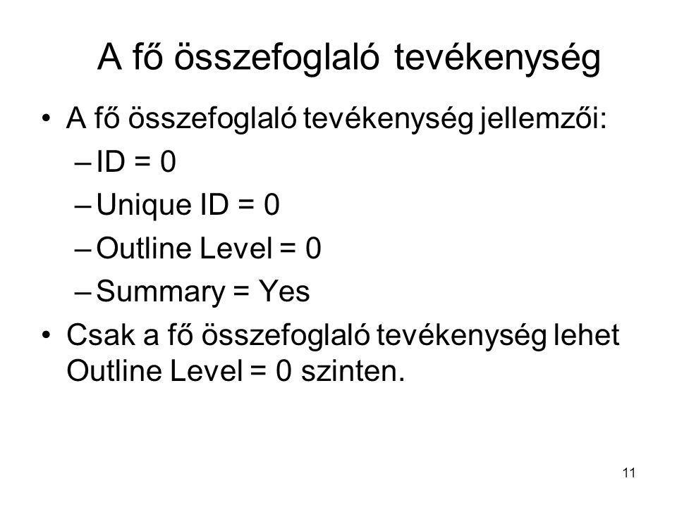 A fő összefoglaló tevékenység •A fő összefoglaló tevékenység jellemzői: –ID = 0 –Unique ID = 0 –Outline Level = 0 –Summary = Yes •Csak a fő összefogla