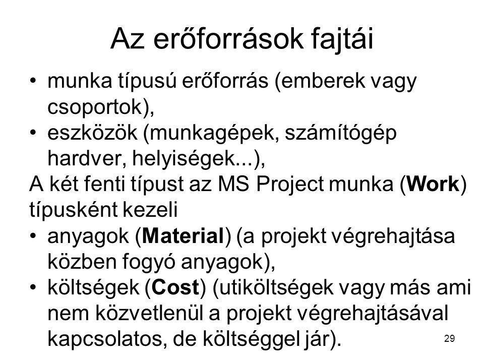 Az erőforrások fajtái •munka típusú erőforrás (emberek vagy csoportok), •eszközök (munkagépek, számítógép hardver, helyiségek...), A két fenti típust