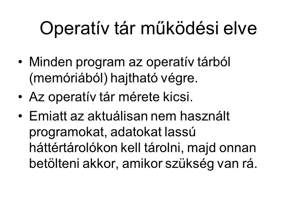 Operatív tár működési elve •Minden program az operatív tárból (memóriából) hajtható végre. •Az operatív tár mérete kicsi. •Emiatt az aktuálisan nem ha