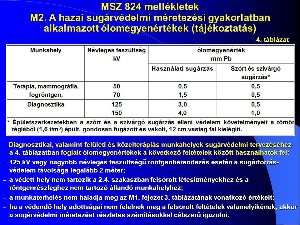 MSZ 824 mellékletek M2. A hazai sugárvédelmi méretezési gyakorlatban alkalmazott ólomegyenértékek (tájékoztatás) 4. táblázat Diagnosztikai, valamint f