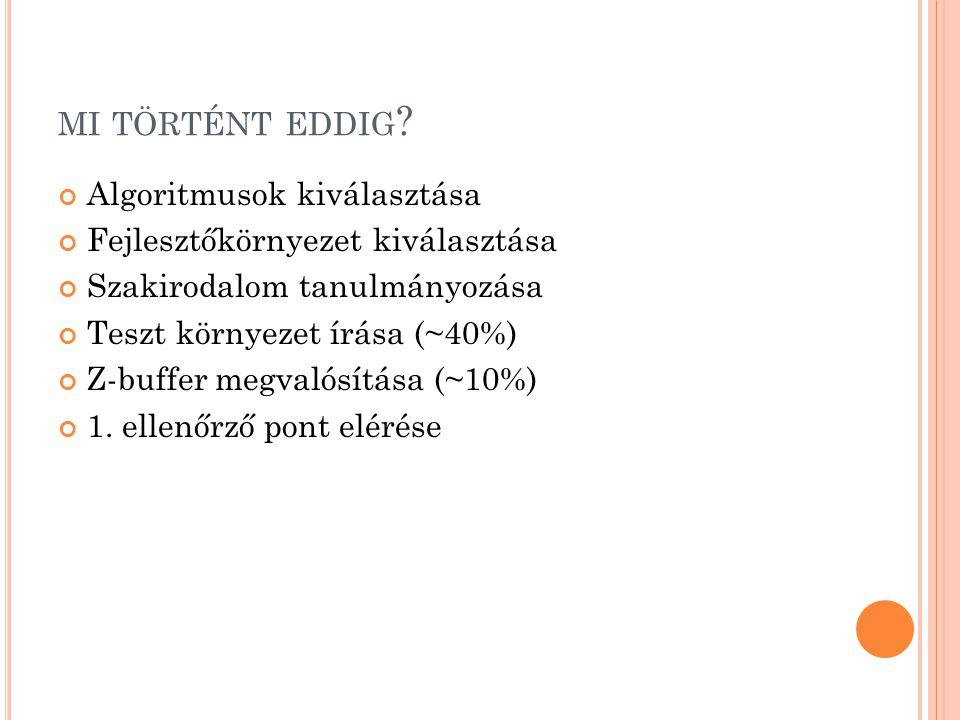 MI TÖRTÉNT EDDIG ? Algoritmusok kiválasztása Fejlesztőkörnyezet kiválasztása Szakirodalom tanulmányozása Teszt környezet írása (~40%) Z-buffer megvaló