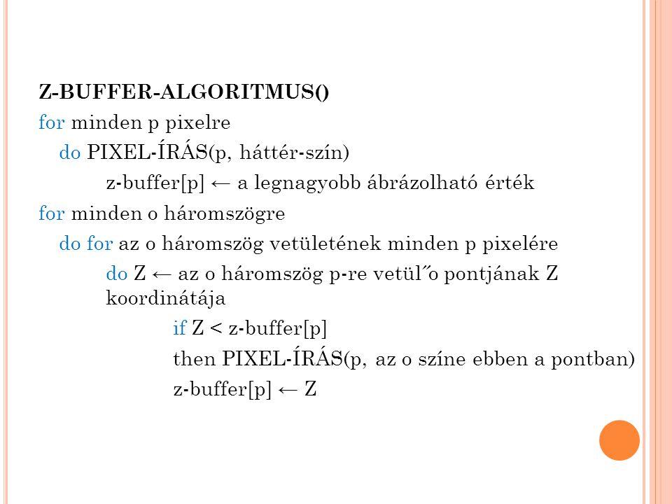 Z-BUFFER-ALGORITMUS() for minden p pixelre do PIXEL-ÍRÁS(p, háttér-szín) z-buffer[p] ← a legnagyobb ábrázolható érték for minden o háromszögre do for