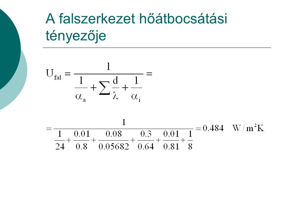 Anyag és beépítési módkorrekciós tényező Polisztirol hab, amelyre rávakolnak vagy rábetonoznak0.42 Perlitbeton ( 400 kg/m 3 ), amelyre rábetonozna