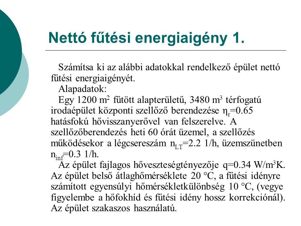 A szerkezet hőátbocsátási tényezője