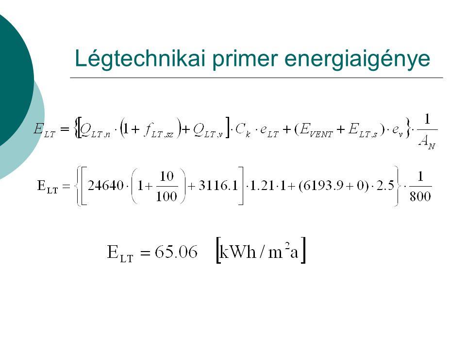 Kazán teljesítménytényezője A földgáz primer átalakítási tényezője e=1