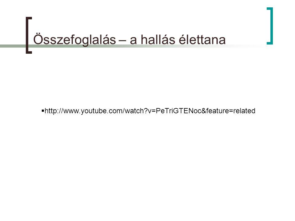 Összefoglalás – a hallás élettana  http://www.youtube.com/watch?v=PeTriGTENoc&feature=related