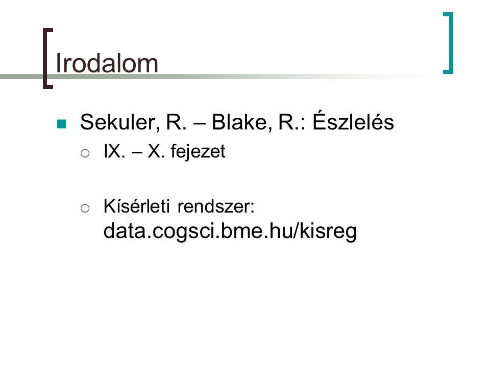 Irodalom  Sekuler, R.– Blake, R.: Észlelés  IX.