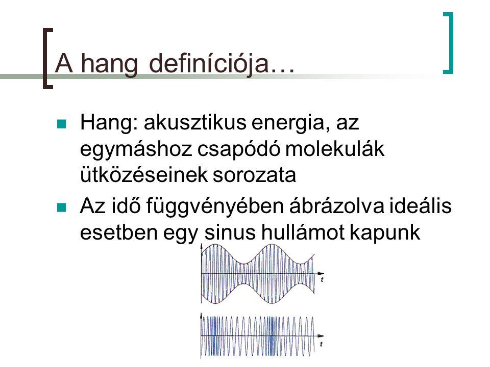 A hang definíciója…  Hang: akusztikus energia, az egymáshoz csapódó molekulák ütközéseinek sorozata  Az idő függvényében ábrázolva ideális esetben egy sinus hullámot kapunk